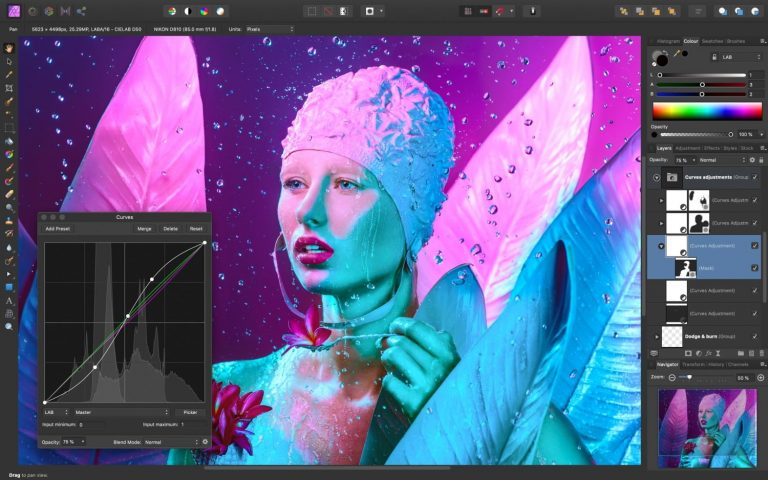 A complete guide to photo editing